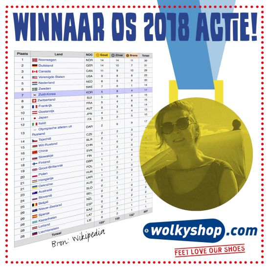 OS18 Winnaar NL
