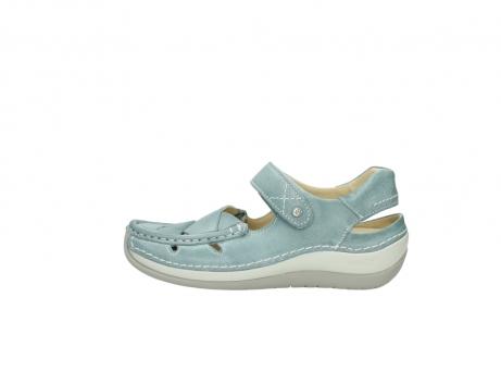 wolky sandalen 4801 venture 378 aqua blau leder_1