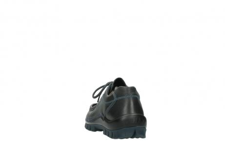 wolky boots 4732 kick winter 228 anthrazit blau leder_6
