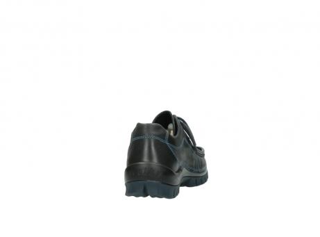 wolky boots 4732 kick winter 228 anthrazit blau leder_8
