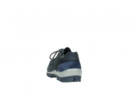 wolky veterschoenen 4726 fly winter 581 grijs blauw geolied nubuck_6