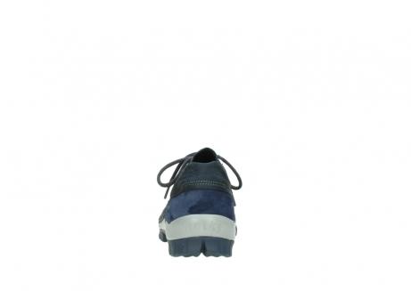 wolky veterschoenen 4726 fly winter 581 grijs blauw geolied nubuck_7